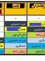 جدول زمان بندی نامزدهای انتخابات در گچساران، باشت و بوستان